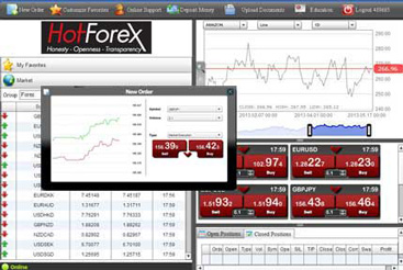 Forex broker usa