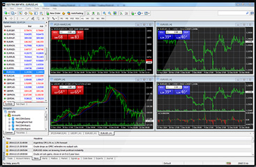 How to trade multiple forex accounts in xm trading